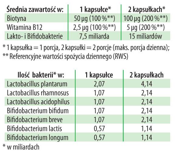 LactoBifido Dr Jacobs