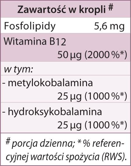 B12 Fosfolipidy Dr Jacobs tabelka
