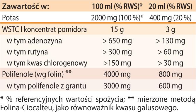 Polifenum forte Dr Jacobs tabelka